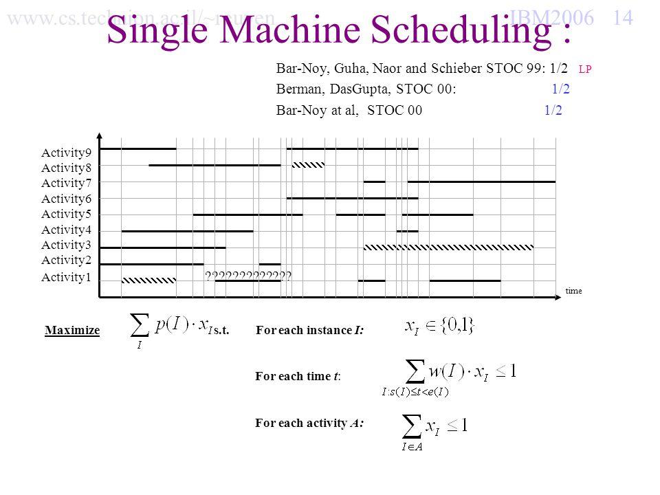 www.cs.technion.ac.il/~reuven IBM2006 14 Single Machine Scheduling : Activity9 Activity8 Activity7 Activity6 Activity5 Activity4 Activity3 Activity2 A