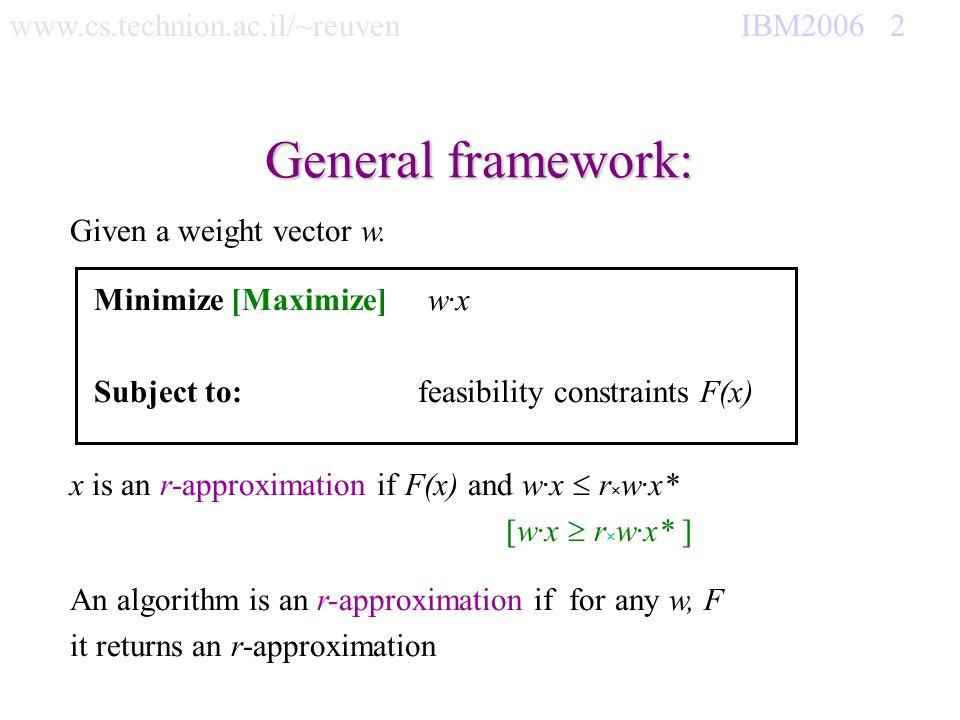 www.cs.technion.ac.il/~reuven IBM2006 2 General framework: Given a weight vector w.