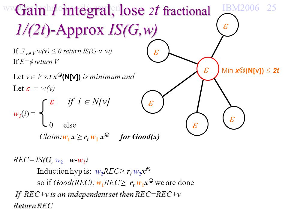 www.cs.technion.ac.il/~reuven IBM2006 25 Gain 1 integral, lose fractional 1/(2t)-Approx IS(G,w) Gain 1 integral, lose 2 t fractional 1/(2t)-Approx IS(G,w) If v V w(v) 0 return IS(G-v, w) If E= return V Let v V s.t x (N[v]) is minimum and Let = w(v) if i N[v] 1 w 1 (i) = 0 else Claim:w 1 x r t w 1 x for Good(x) (G, w-w 1 ) REC= IS(G, w 2 = w-w 1 ) Induction hyp is: w 2 REC r t w 2 x so if Good(REC): w 1 REC r t w 1 x we are done If REC+v is an independent set then REC=REC+v If REC+v is an independent set then REC=REC+v Return REC Min x (N[v]) 2t