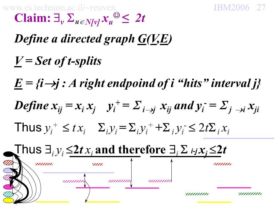 www.cs.technion.ac.il/~reuven IBM2006 27 Claim: v u N[v] x u 2t Define a directed graph G(V,E) V = Set of t-splits E = {i j : A right endpoind of i hi