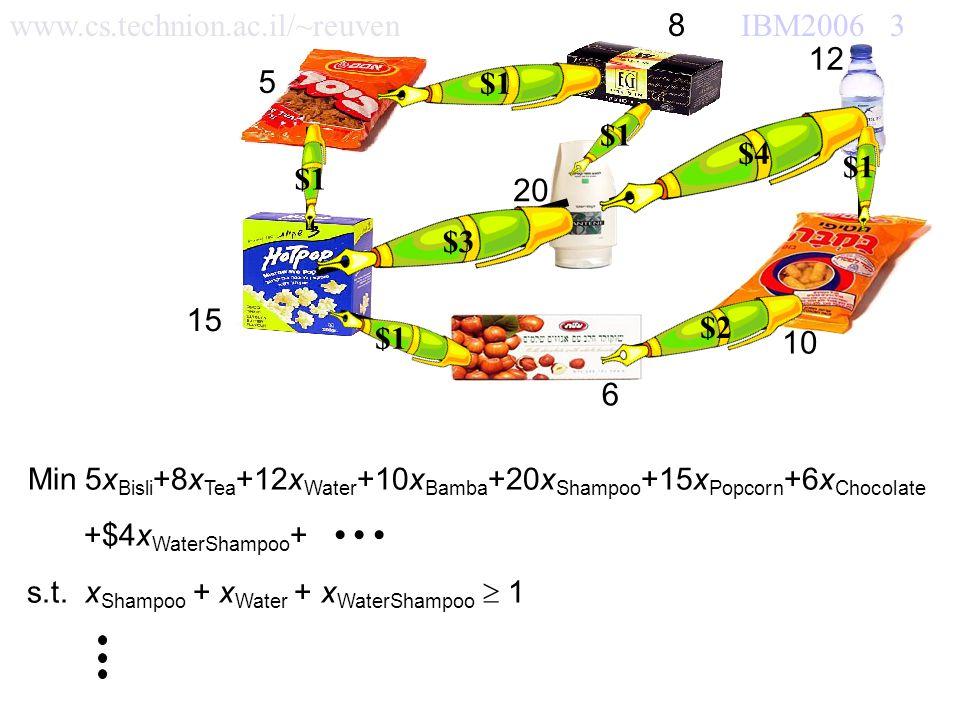 www.cs.technion.ac.il/~reuven IBM2006 3 15 Min 5x Bisli +8x Tea +12x Water +10x Bamba +20x Shampoo +15x Popcorn +6x Chocolate +$4x WaterShampoo + s.t.