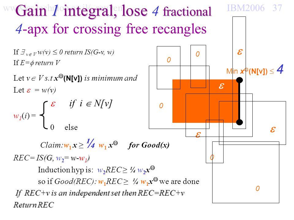 www.cs.technion.ac.il/~reuven IBM2006 37 Gain 1 integral, lose fractional Gain 1 integral, lose 4 fractional 4-apx for crossing free recangles If v V