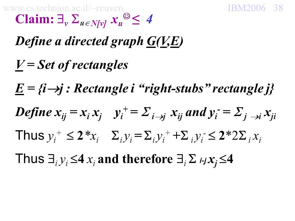www.cs.technion.ac.il/~reuven IBM2006 38 Claim: v u N[v] x u 4 Define a directed graph G(V,E) V = Set of rectangles E = {i j : Rectangle i right-stubs