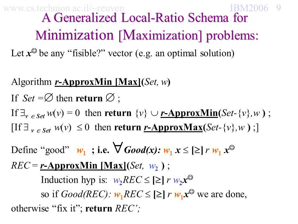 www.cs.technion.ac.il/~reuven IBM2006 10 The maximum independent set problem Maximize w·x Subject to:x u + x v 1 e=(u,v) E x {0,1}  V 