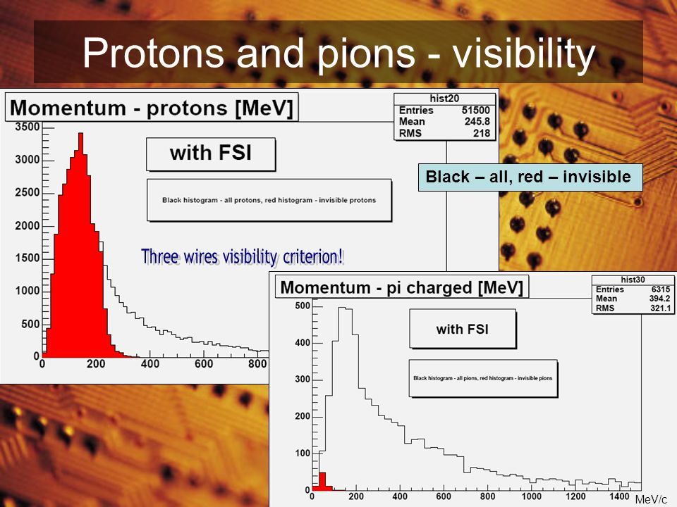 Protons and pions - visibility Black – all, red – invisible MeV/c