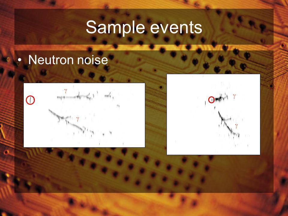 Sample events Neutron noise