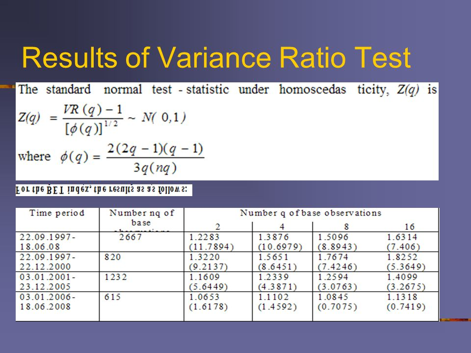 Results of Variance Ratio Test