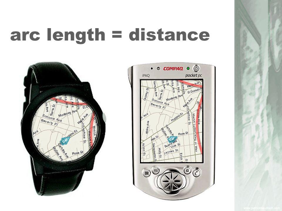 arc length = distance