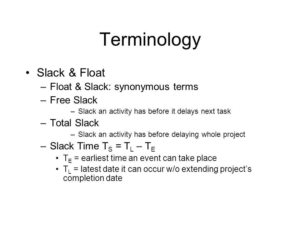Terminology Slack & Float –Float & Slack: synonymous terms –Free Slack –Slack an activity has before it delays next task –Total Slack –Slack an activi