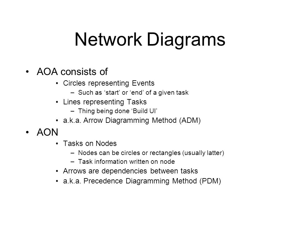 Network Diagrams AOA consists of Circles representing Events –Such as start or end of a given task Lines representing Tasks –Thing being done Build UI