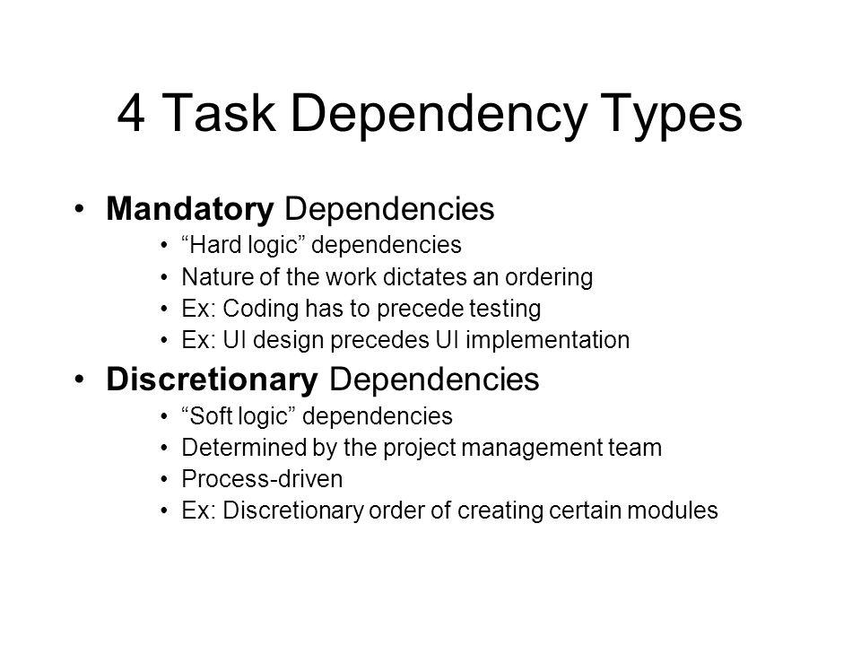 4 Task Dependency Types Mandatory Dependencies Hard logic dependencies Nature of the work dictates an ordering Ex: Coding has to precede testing Ex: U