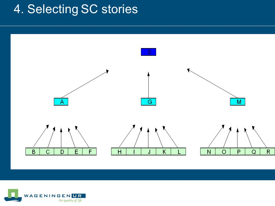 4. Selecting SC stories