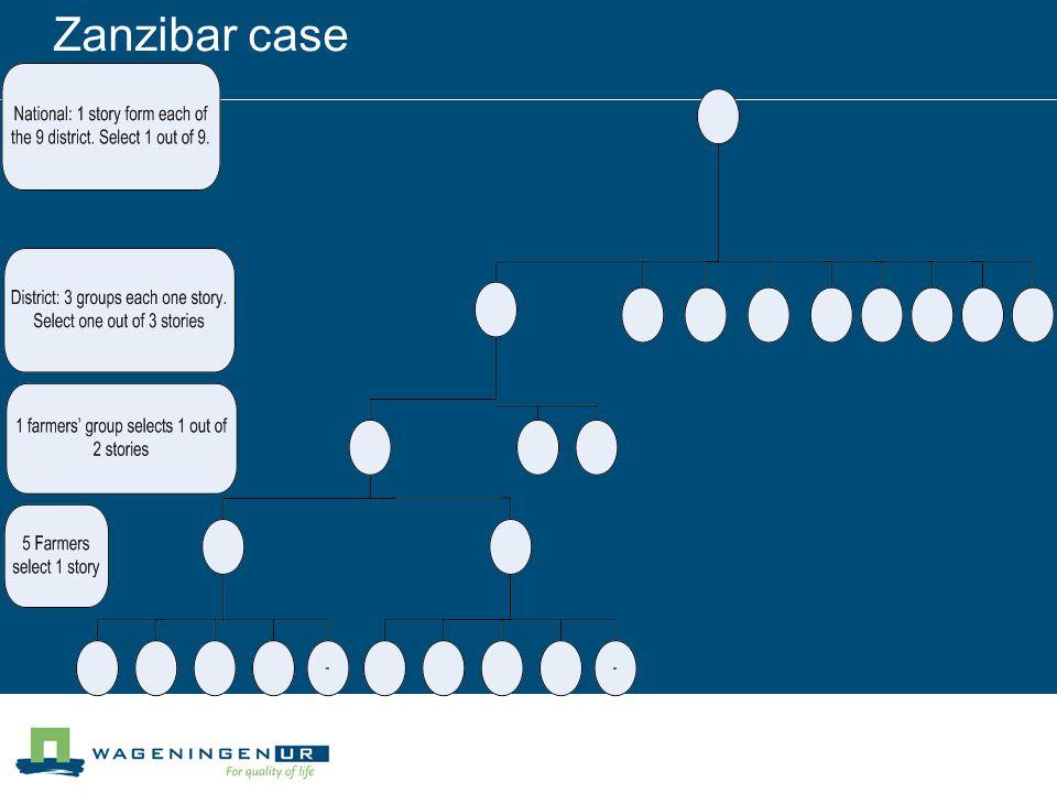 Zanzibar case