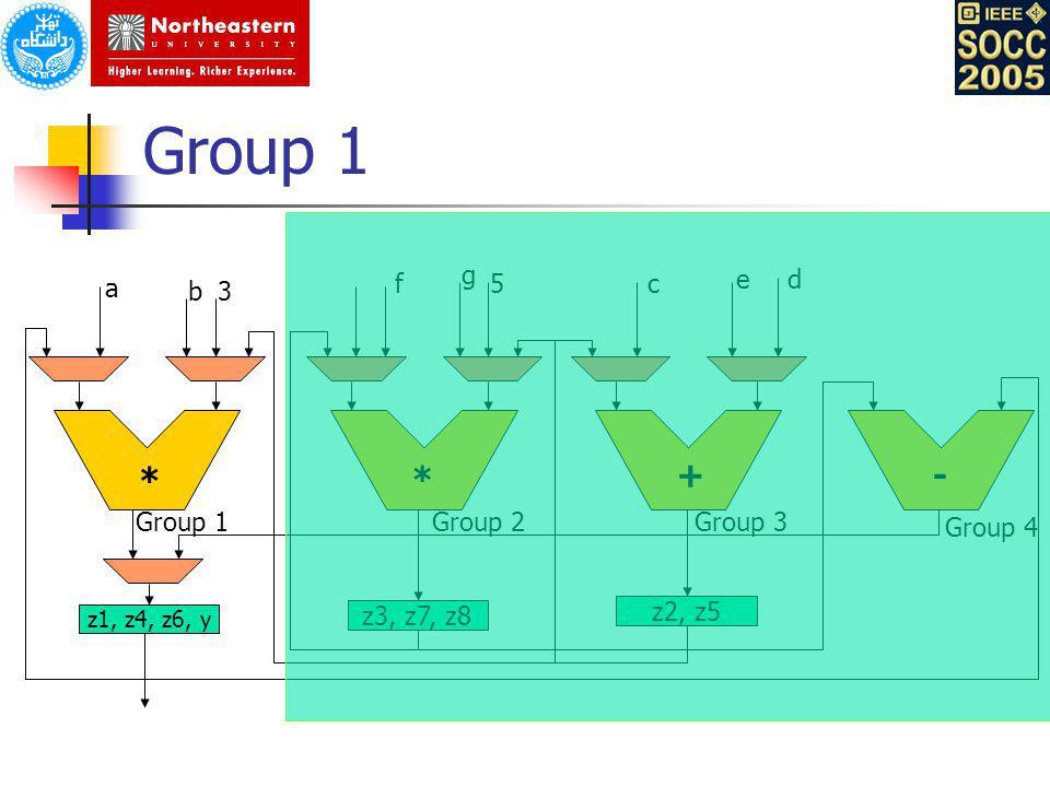 Group 1 z1, z4, z6, y z3, z7, z8 z2, z5 a b3 f g 5c ed Group 1 * * +- Group 2Group 3 Group 4