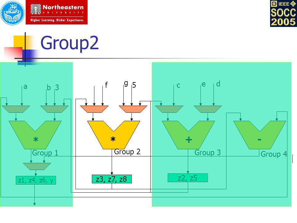 Group2 z1, z4, z6, y z3, z7, z8 z2, z5 a b3 f g 5c ed Group 1 * * +- Group 2 Group 3 Group 4