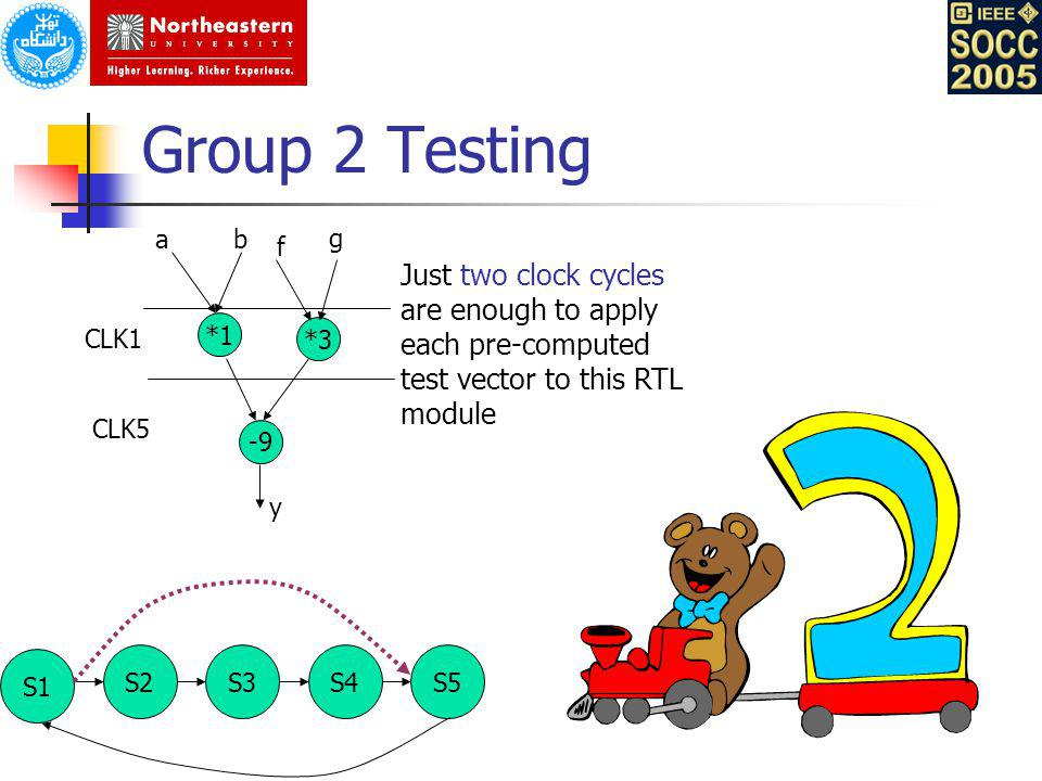 Group 2 Testing *1 *3 -9 ab f g y CLK1 CLK5 S1 S2S3S5S4 Just two clock cycles are enough to apply each pre-computed test vector to this RTL module