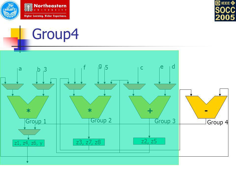 Group4 z1, z4, z6, y z3, z7, z8 z2, z5 a b3 f g 5c ed Group 1 * * +- Group 2 Group 3 Group 4