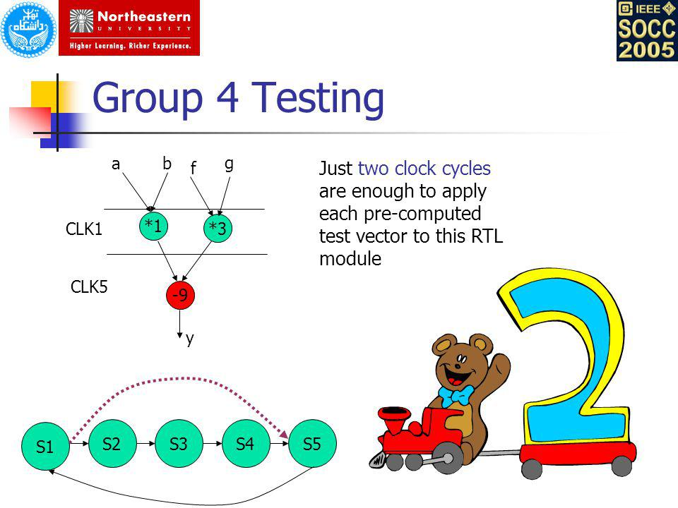 Group 4 Testing *1 *3 -9 ab f g y CLK1 CLK5 S1 S2S3S5S4 Just two clock cycles are enough to apply each pre-computed test vector to this RTL module