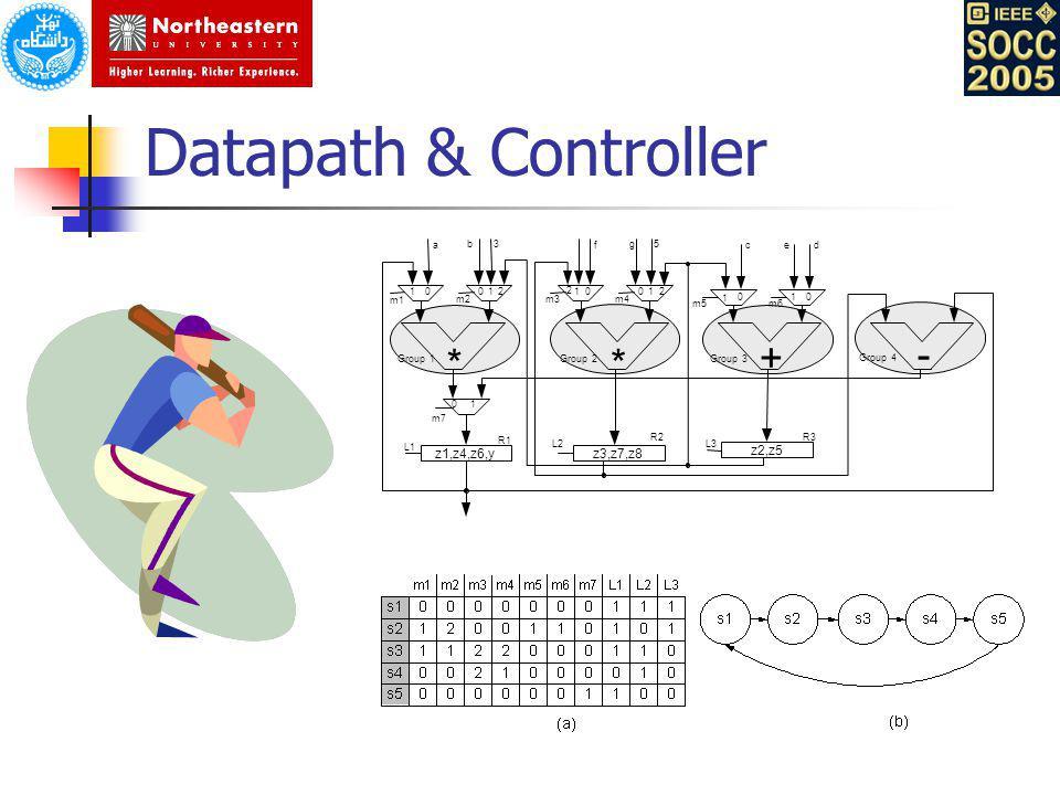 Datapath & Controller