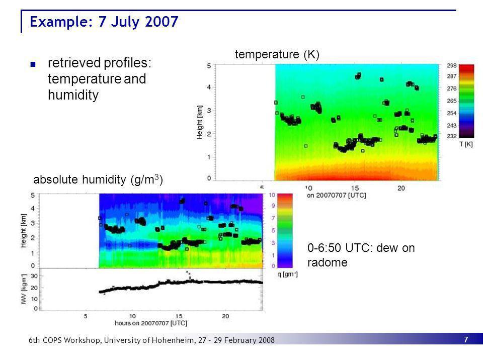 7 6th COPS Workshop, University of Hohenheim, 27 – 29 February 2008 absolute humidity (g/m 3 ) temperature (K) 0-6:50 UTC: dew on radome retrieved pro