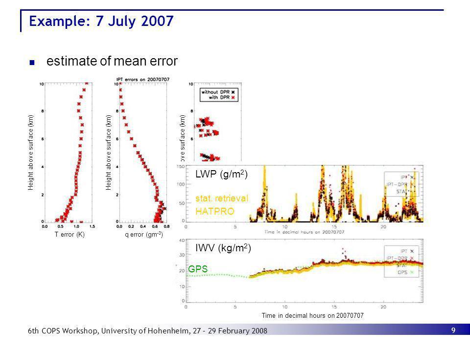9 6th COPS Workshop, University of Hohenheim, 27 – 29 February 2008 LWC error (gm -3 )T error (K)q error (gm -3 ) Height above surface (km) estimate o