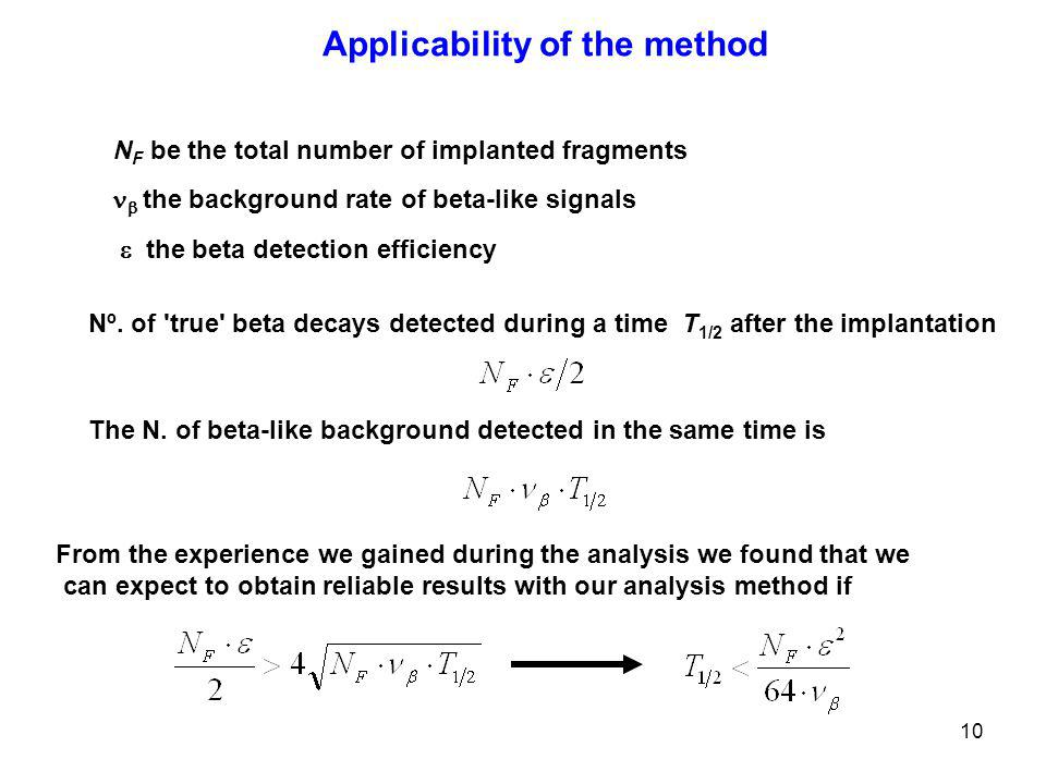 10 Applicability of the method N F be the total number of implanted fragments the beta detection efficiency the background rate of beta-like signals Nº.