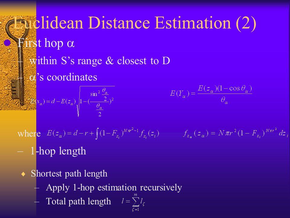 Coordinates Establishment Two steps: landmarks & regular nodes Landmarks –Estimate distance to each other –Exchange distance information –Define error function –Minimize by using Simplex method where