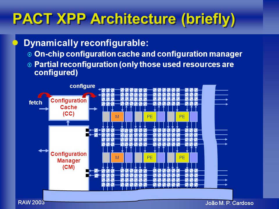 João M. P. Cardoso RAW 2003 PE PACT XPP Architecture (briefly) Dynamically reconfigurable: On-chip configuration cache and configuration manager Parti