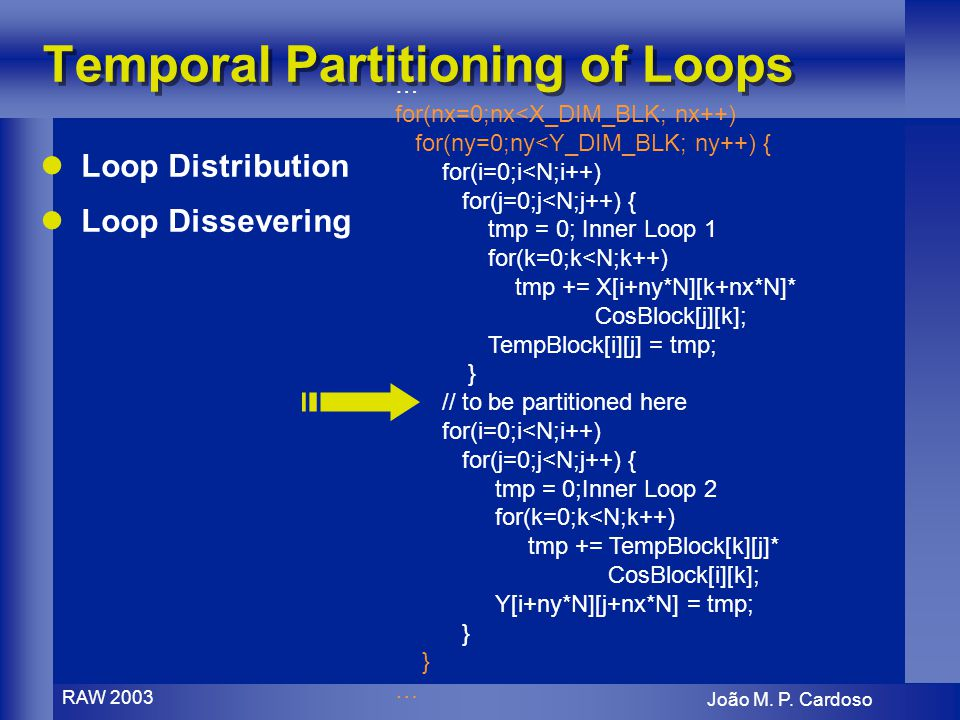 João M. P. Cardoso RAW 2003 Temporal Partitioning of Loops Loop Distribution Loop Dissevering … for(nx=0;nx<X_DIM_BLK; nx++) for(ny=0;ny<Y_DIM_BLK; ny