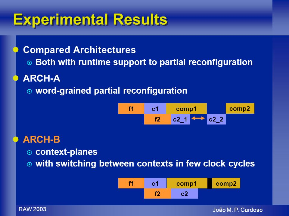 João M. P. Cardoso RAW 2003 Experimental Results Compared Architectures Both with runtime support to partial reconfiguration ARCH-A word-grained parti
