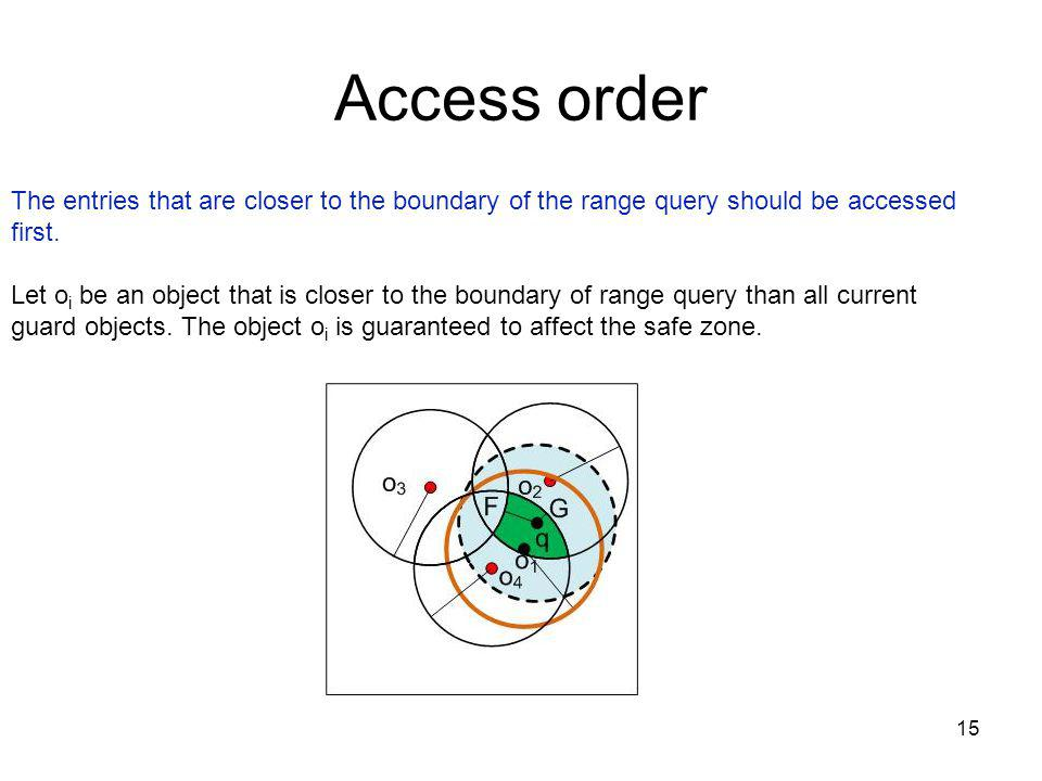 Access order 15 The entries that are closer to the boundary of the range query should be accessed first.