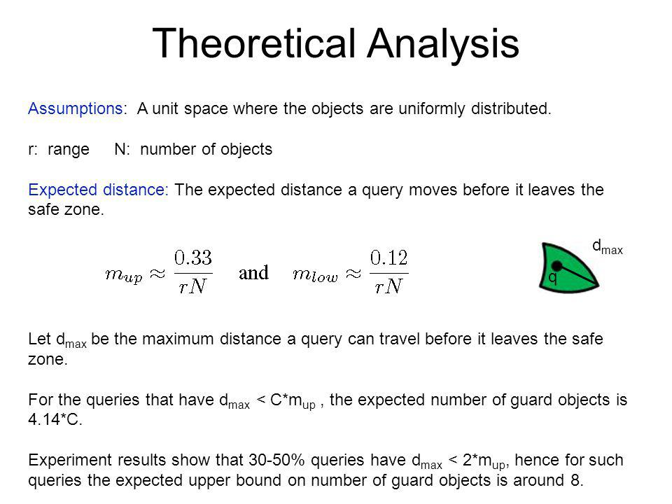 Theoretical Analysis q d max Assumptions: A unit space where the objects are uniformly distributed.