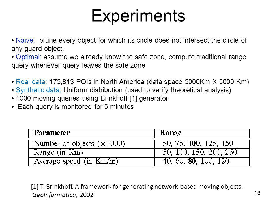 Experiments [1] T. Brinkhoff. A framework for generating network-based moving objects.