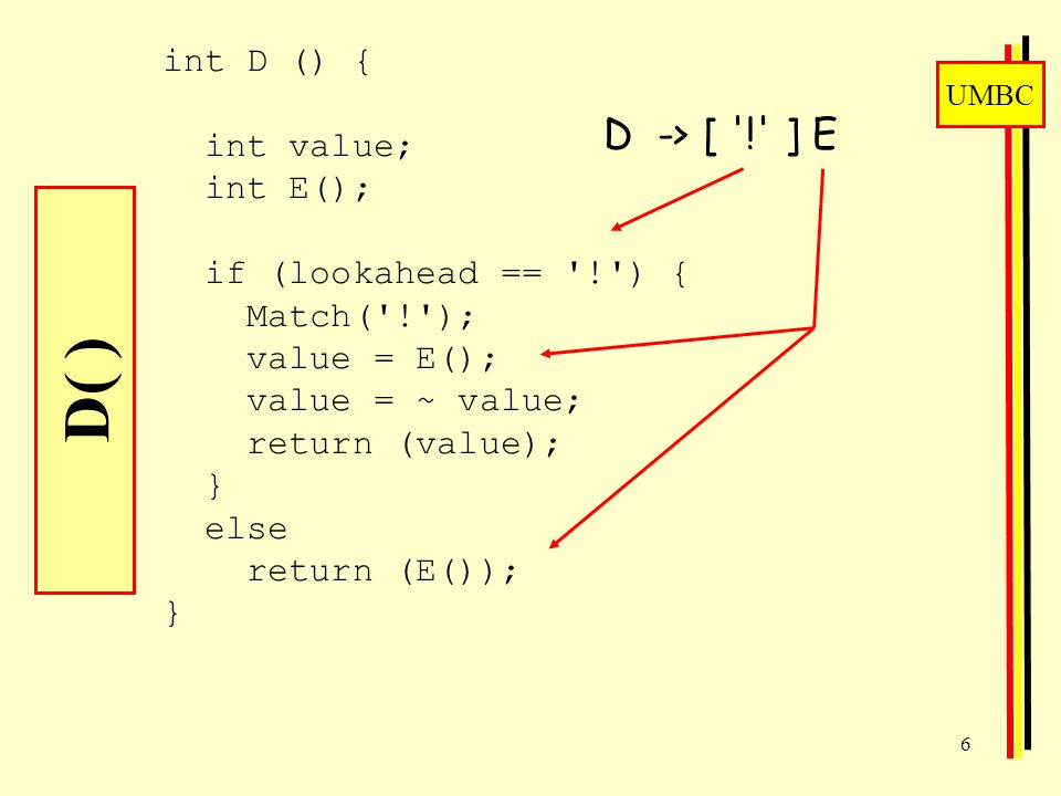 UMBC 6 D( ) int D () { int value; int E(); if (lookahead == ! ) { Match( ! ); value = E(); value = ~ value; return (value); } else return (E()); } D -> [ ! ] E