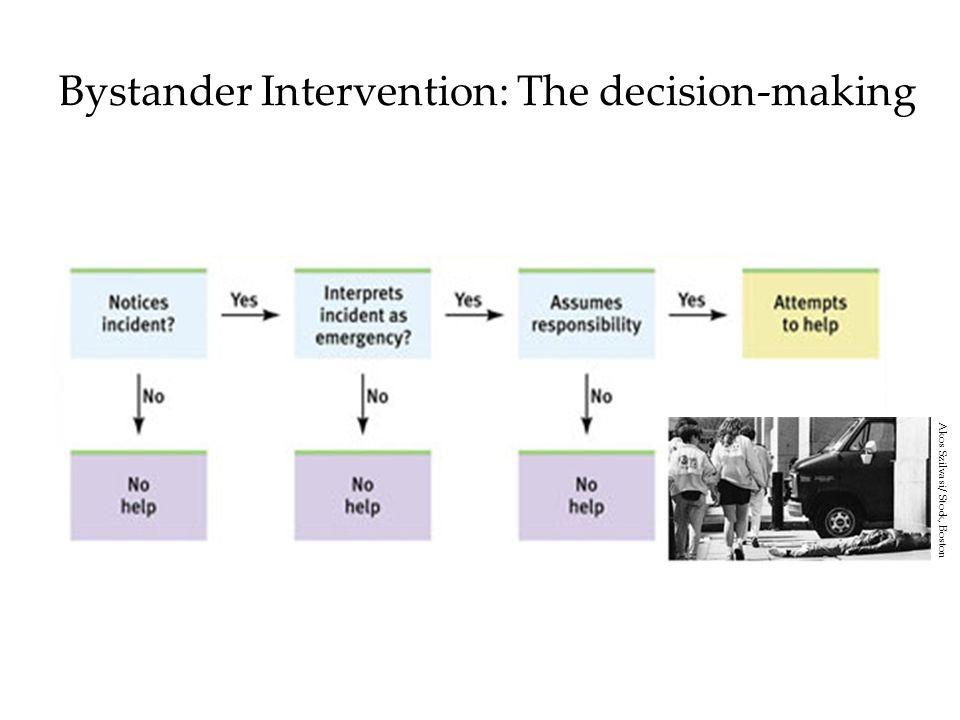 Bystander Intervention: The decision-making Akos Szilvasi/ Stock, Boston
