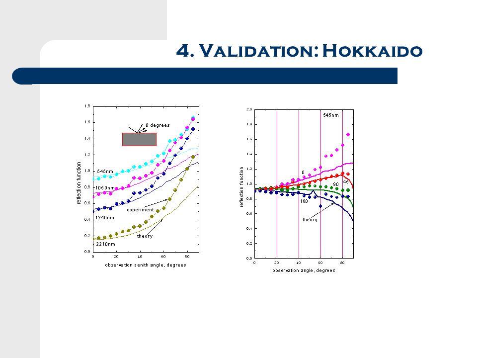 4. Validation: Hokkaido