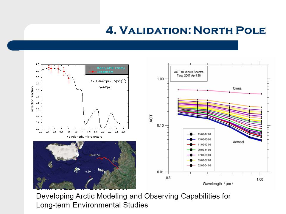 4. Validation: North Pole DAMOCLES IP 2005-2009: Developing Arctic Modeling and Observing Capabilities for Long-term Environmental Studies
