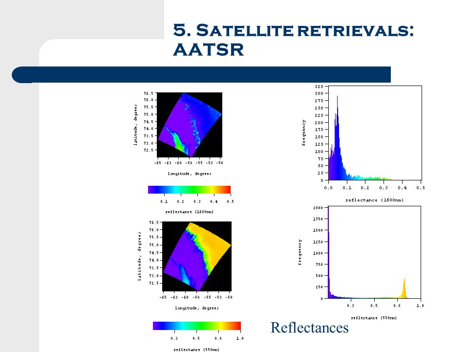 5. Satellite retrievals: AATSR Reflectances