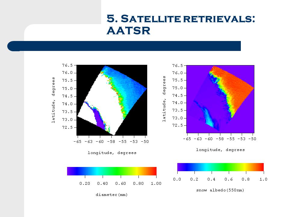 5. Satellite retrievals: AATSR