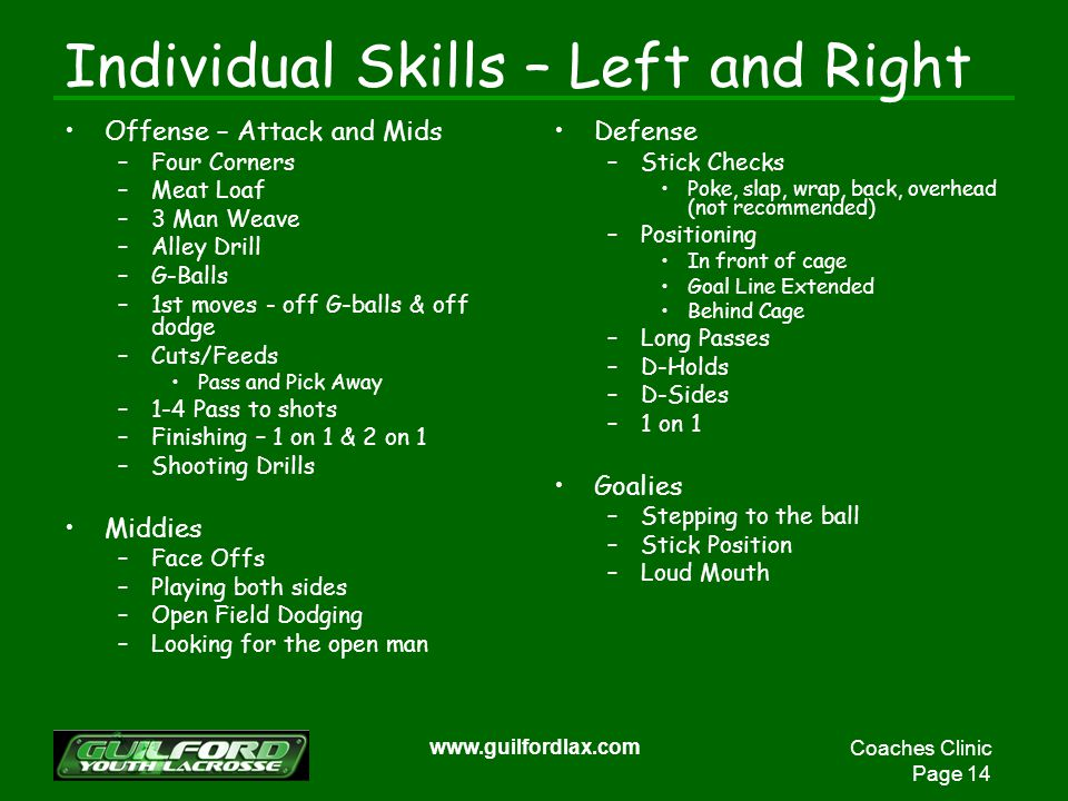 Coaches Clinic Page 14 www.guilfordlax.com Individual Skills – Left and Right Offense – Attack and Mids –Four Corners –Meat Loaf –3 Man Weave –Alley Drill –G-Balls –1st moves - off G-balls & off dodge –Cuts/Feeds Pass and Pick Away –1-4 Pass to shots –Finishing – 1 on 1 & 2 on 1 –Shooting Drills Middies –Face Offs –Playing both sides –Open Field Dodging –Looking for the open man Defense –Stick Checks Poke, slap, wrap, back, overhead (not recommended) –Positioning In front of cage Goal Line Extended Behind Cage –Long Passes –D-Holds –D-Sides –1 on 1 Goalies –Stepping to the ball –Stick Position –Loud Mouth