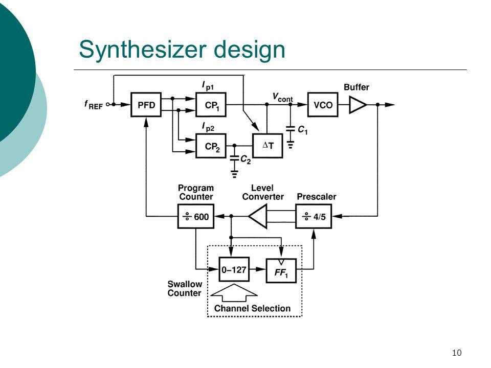 10 Synthesizer design