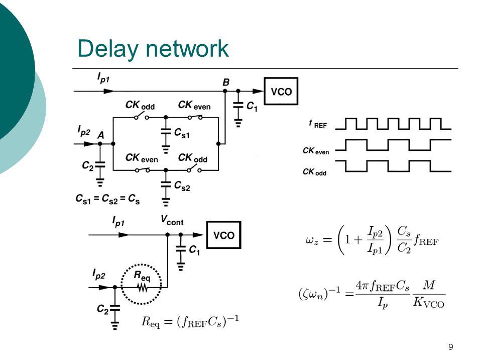 9 Delay network