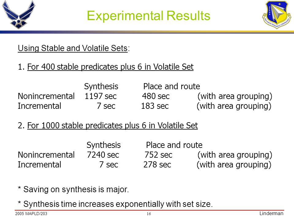 MAPLD/203 Linderman Experimental Results Using Stable and Volatile Sets: 1.