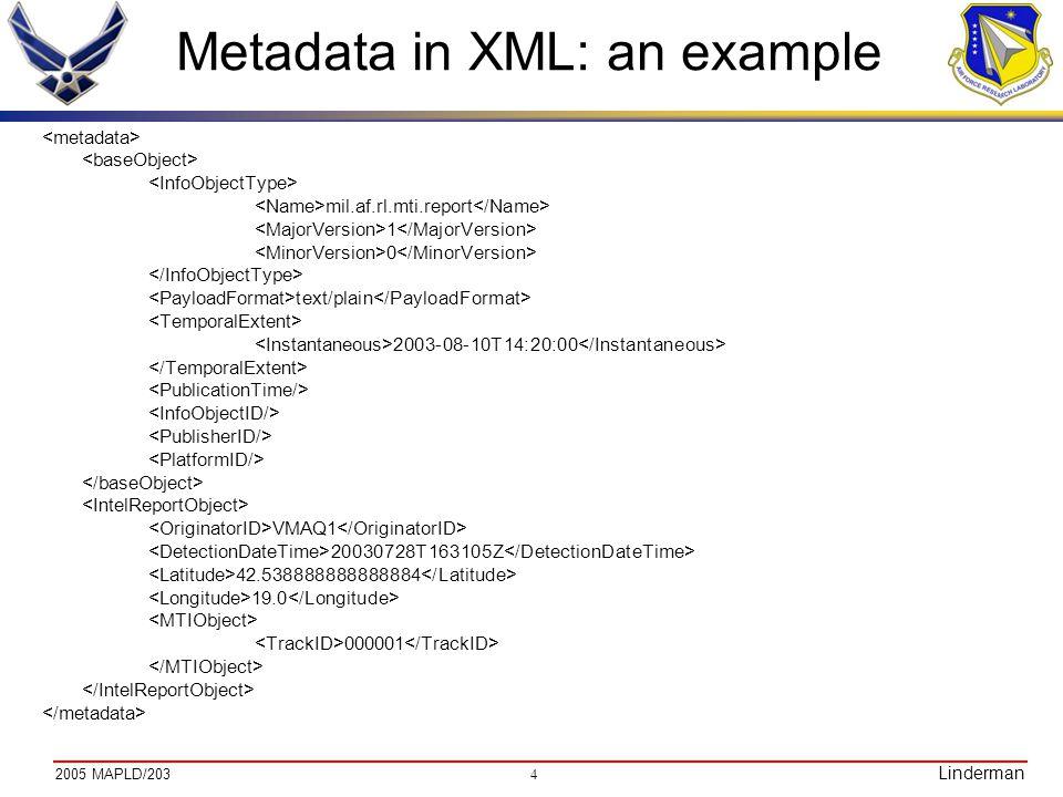 4 2005 MAPLD/203 Linderman Metadata in XML: an example mil.af.rl.mti.report 1 0 text/plain 2003-08-10T14:20:00 VMAQ1 20030728T163105Z 42.538888888888884 19.0 000001