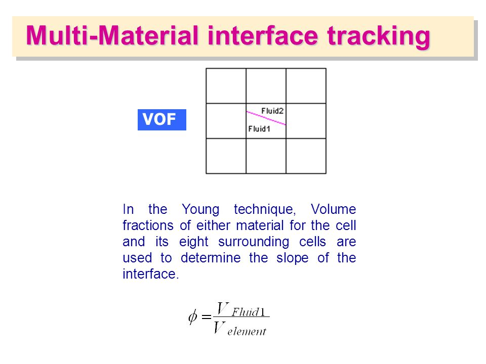 Multi-Material interface tracking In the Young technique, Volume fractions of either material for the cell and its eight surrounding cells are used to