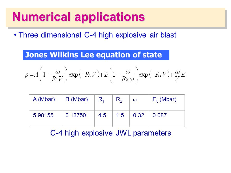 Numerical applications Jones Wilkins Lee equation of state A (Mbar)B (Mbar)R1R1 R2R2 E 0 (Mbar) 5.981550.137504.51.50.320.087 C-4 high explosive JWL p