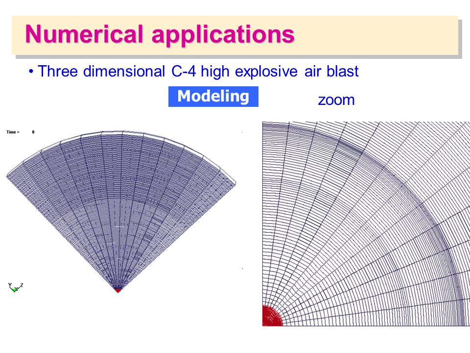 Numerical applications Three dimensional C-4 high explosive air blast zoom Modeling