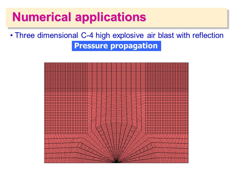 Numerical applications Three dimensional C-4 high explosive air blast with reflection Pressure propagation
