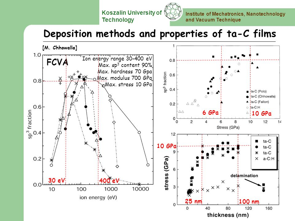 Institute of Mechatronics, Nanotechnology and Vacuum Technique Koszalin University of Technology FCVA Deposition methods and properties of ta-C films Ion energy range 30-400 eV Max.