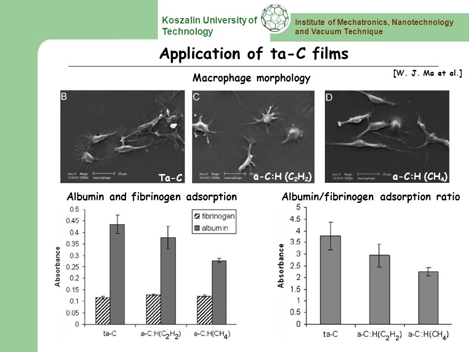 Institute of Mechatronics, Nanotechnology and Vacuum Technique Koszalin University of Technology Ta-C a-C:H (CH 4 ) Albumin and fibrinogen adsorption Albumin/fibrinogen adsorption ratio Macrophage morphology Application of ta-C films a-C:H (C 2 H 2 ) [W.
